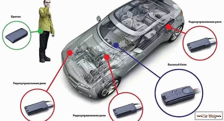 what should the driver do if the immobilizer does not see the key