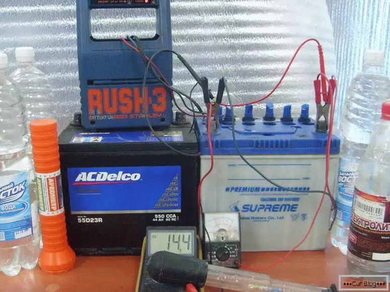 what is the preparation of electrolyte for batteries